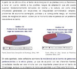 estudio_otxarkoaga_2004